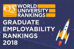 EN / Bilkent University – Rankings