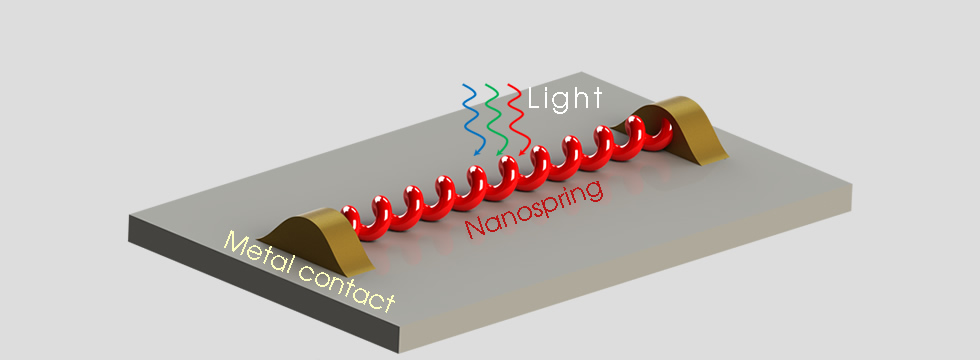 Nanosprings harvest light more efficiently